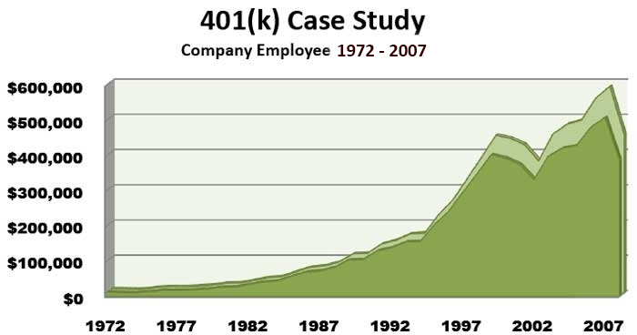 hovey and beard case study The hovey and beard company  hovey & beard company case  hovey & beard co total, average, and marginal product   2018 study moose back.