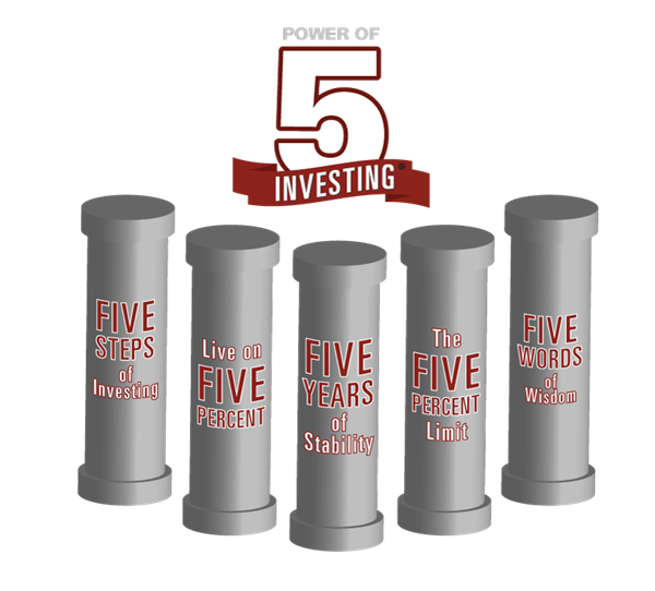 Power of 5 Investing®