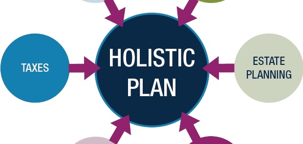 The Holistic Approach