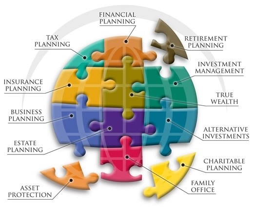 wealth management planning