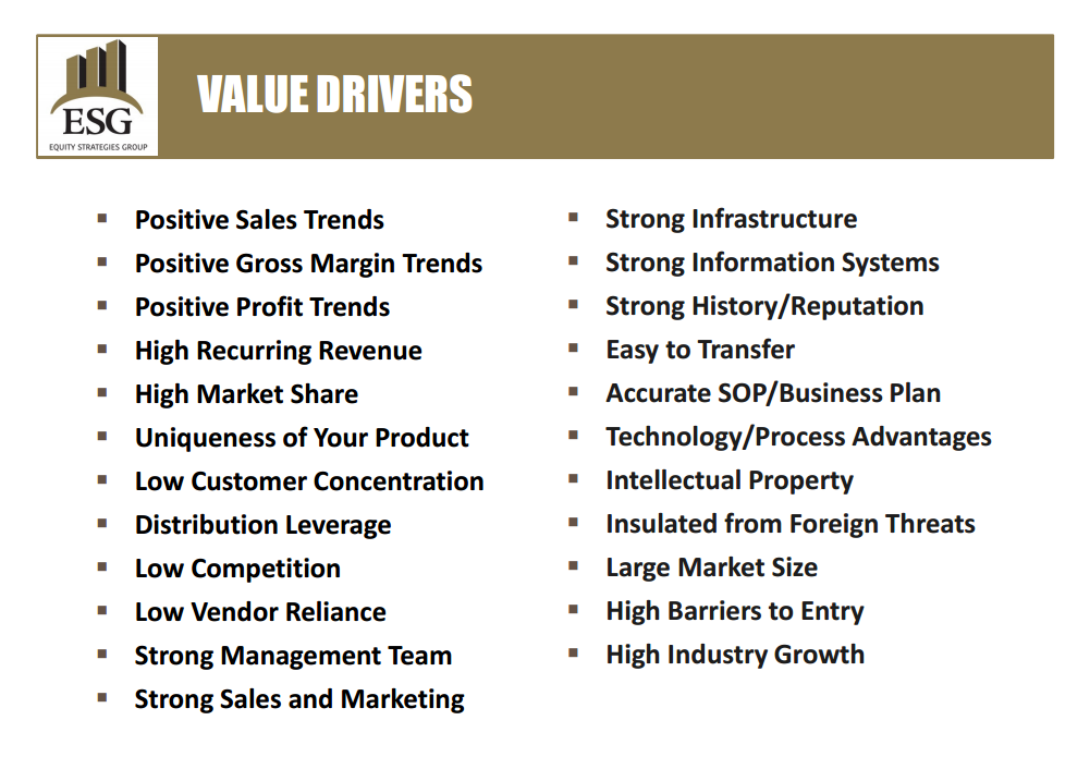Value Driver Assessment Equity Strategies Group