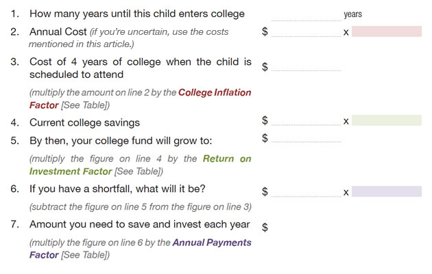 Estimating the Cost of College